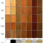 chart-of-colours