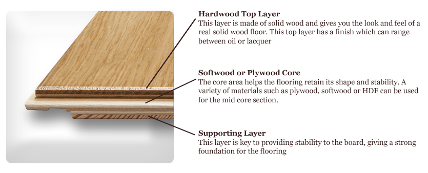 engineered-wood-floor-sanding